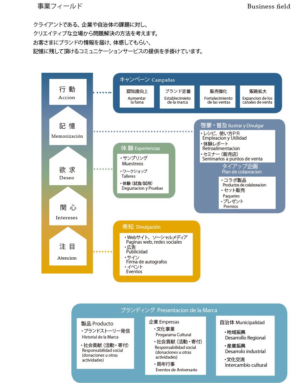 companyProfileGraphic